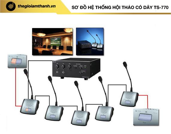 hệ thống hội thảo có dây toa 2